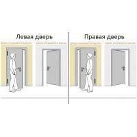 Правая и левая дверь как отличать?